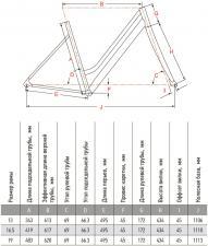 рама велосипед круизер Аист Cruiser