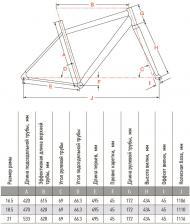 рама велосипед круизер Аист Cruiser 1.0
