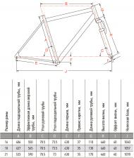размер рамы Велосипед горный MTB Аист rocky 2.0