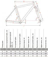 размер рамы Велосипед горный MTB  Аист rocky 1.0