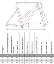 размер рамы Велосипед горный MTB  Аист rosy 1.0