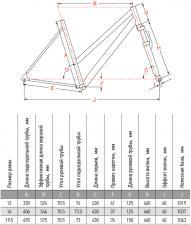 размер рамы Велосипед горный MTB Аист rosy 1.0 w DISC