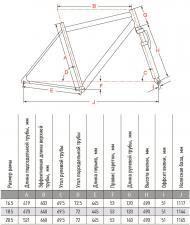 размер рамы Велосипед горный MTB  Аист rocky 2.0 DISC 29